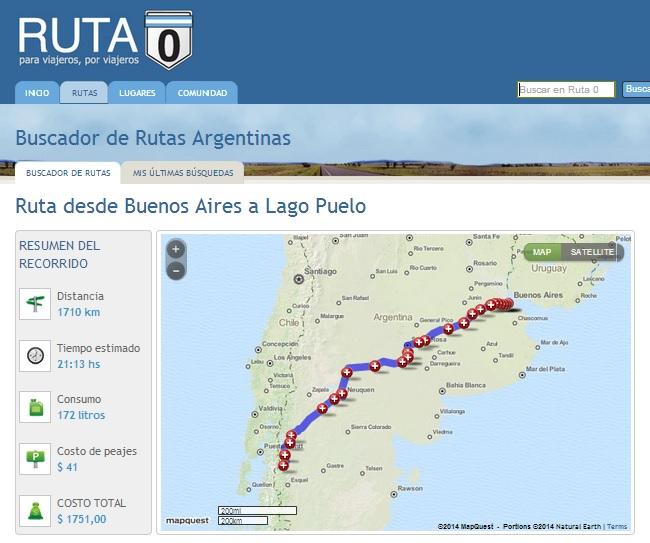 Resumen del recorrido Capital Federal-Lago Puelo según Ruta 0