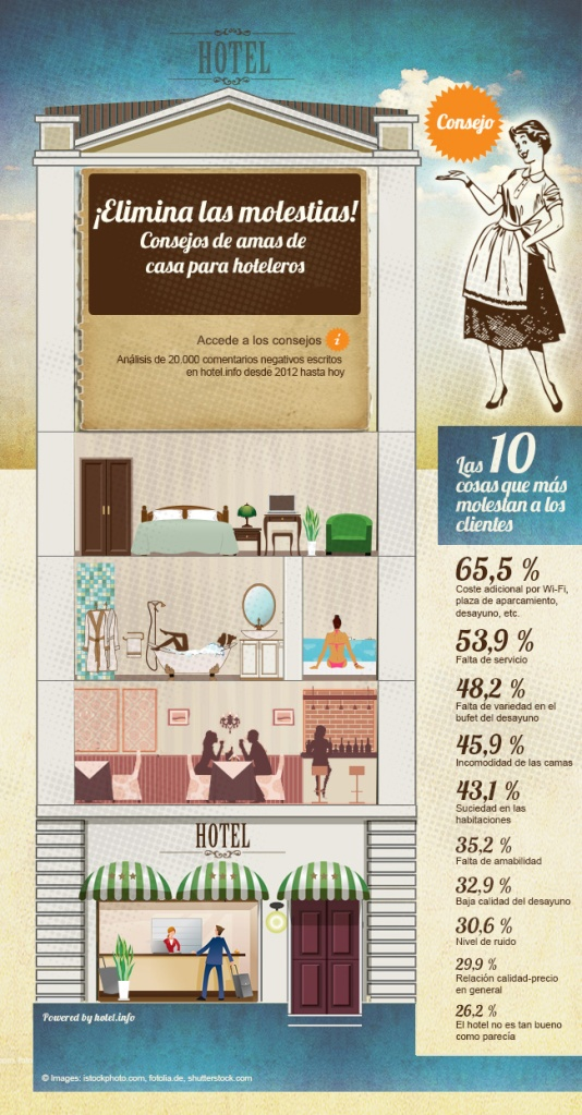 consejos_para_hoteleros_ES